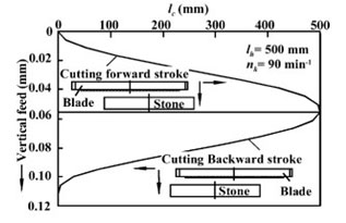 frame saw blade design